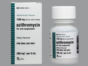 AZITHROMYCIN 200 MG/5 ML SUSP